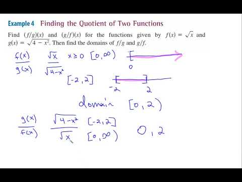 1.5 Function operations and composition of functions