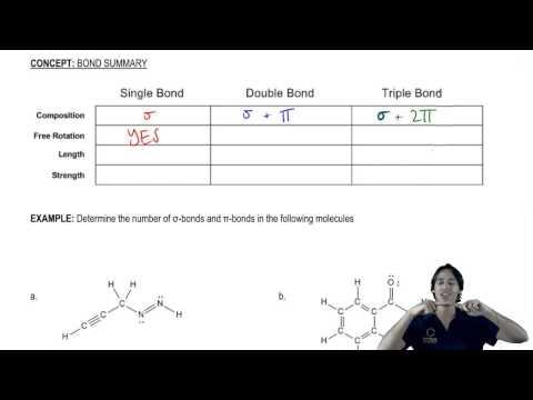 Single bonds, double bonds, and triple bonds
