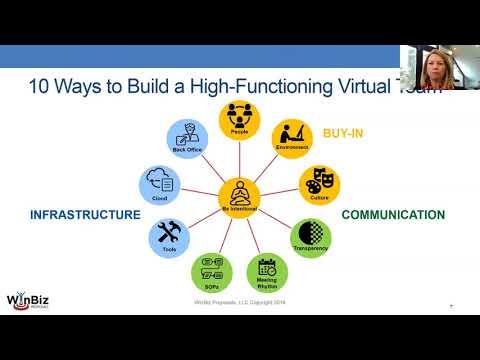 Build and Lead Successful Virtual Teams