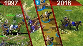 Evolution of Age of Empires Games on PC | 1997 - 2018 | ULTRA
