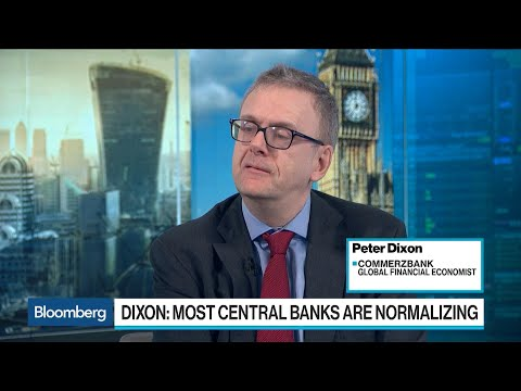 Commerzbank's Dixon Says Market Sensitivity Is Not the Fed's Concern