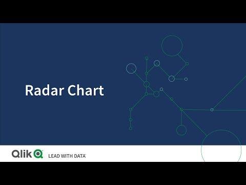 How to make a pie radar chart -