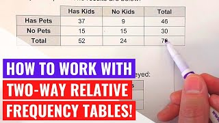 Two Way Relative Frequency Tables