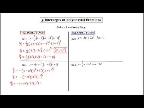 MathCamp321: Finding y-intercepts of polynomial functions