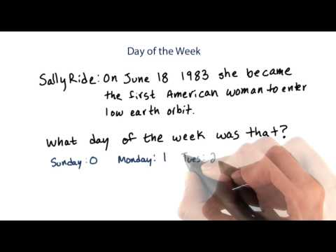 Day of the Week - Intro to Java Programming