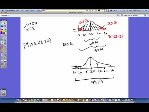 EmpiricalRule-NormalCDF_Part1_2010-01-04