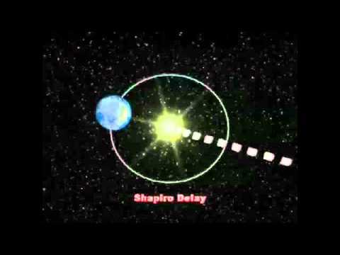 Shapiro Time  Delay Animation