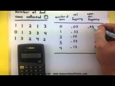 Statistics - How to make a cumulative relative frequency distribution