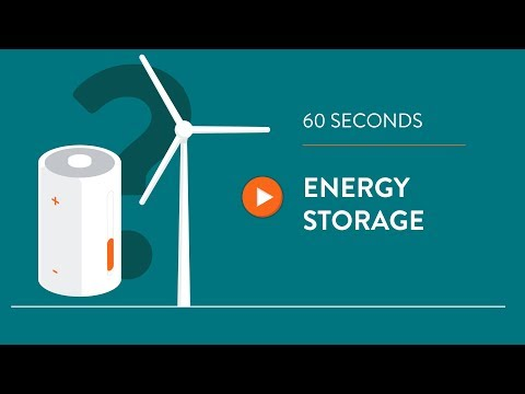 Wind turbine energy storage - IN 60 SECONDS