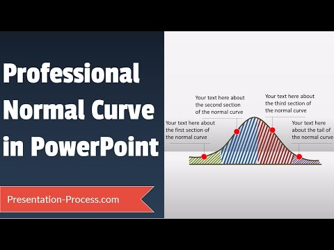 Normal Curve Tutorial in PowerPoint