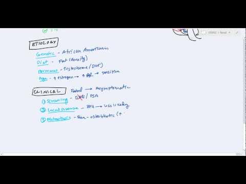 Benign Prostate Hyperplasia (BPH) and Prostate Cancer for USMLE Step 2