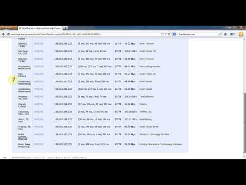 Host-Tracker - Check your website uptime