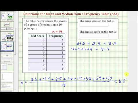 Ex: Find the Mean and Median of a Data Set Given in a Frequency Table (odd)