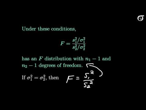 An Introduction to Inference for the Ratio of Two Variances