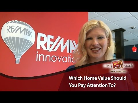 Central Iowa Real Estate Agent: Three different types of home value
