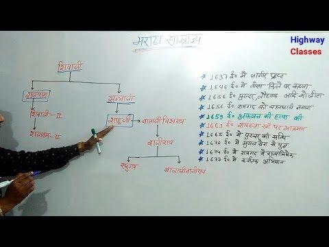 मराठा साम्राज्य भाग -1 UP Police and RRB Railway Government exam
