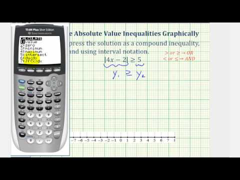 Ex: Solve Absolute Value Inequalities on the Graphing Calculator