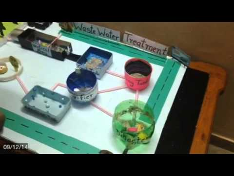 Waste water treatment model project