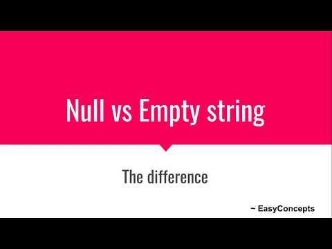 Null String vs Empty String in Java