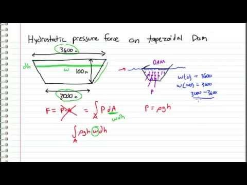 Statics - Hydrostatic force on trapezoidal dam (Request)