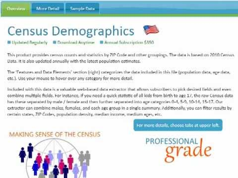 Demographics by ZIP Code using 2010 Census data