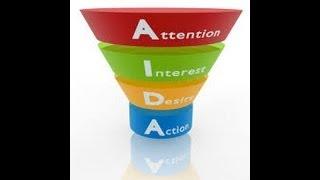 AIDA Sales Model