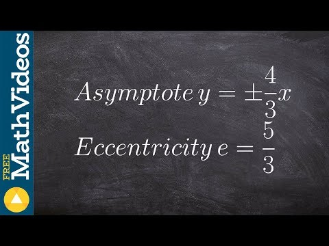 Pc Unit 8   Given the asymptotes and eccentricity write the equation of the hyperbola