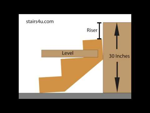 Two Solutions for Steps That Are out of Level - How to Build Stairs