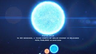 Size Comparison of the Universe 2017
