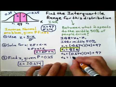 Finding Interquartile Range Using Normal Distribution