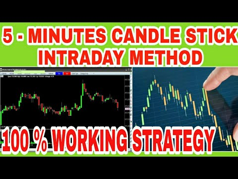 Buy Sell Commodity  5 Minutes Tactic Tips | Live Trade Proof ( Video 18 )