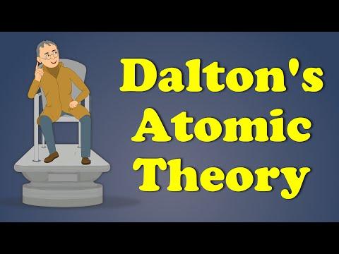 Dalton's Atomic Theory   It's AumSum Time