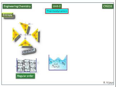 THERMODYNAMICS- Entropy-Anna University Engg Chemistry Notes1 (CY6151)