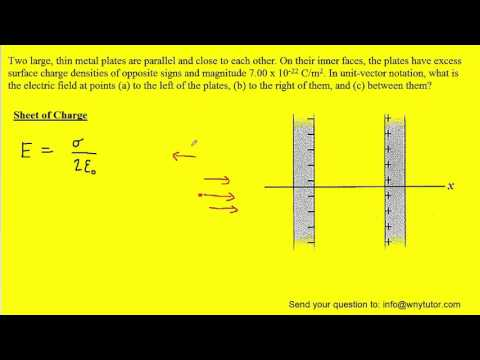 Two large thin metal plates are parallel and close to each other