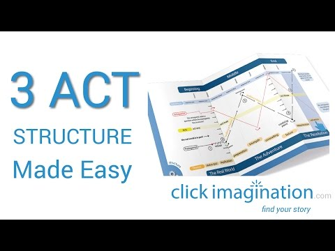 3 Act Screenplay Structure - Screenwriting Tips & Myths