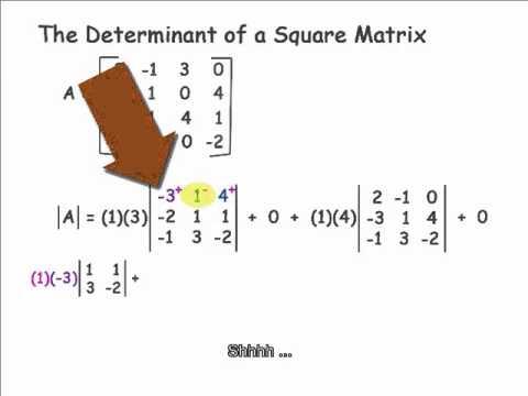 Determinant of a 4X4 Matrix