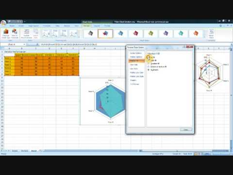How to create a Kiviat Chart in Microsoft Excel