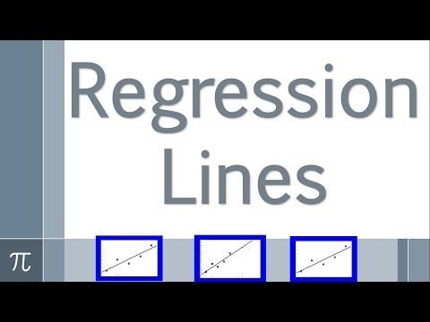 AP Stats: The Least Squares Regression Line