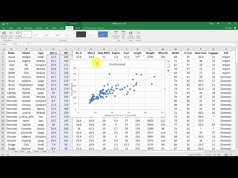 Making Scatter Plots/Trendlines in Excel 2016
