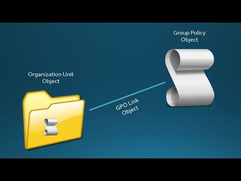 70-410 Objective 6.1 - Create and Manage GPO on Windows Server 2012 R2 Part 2