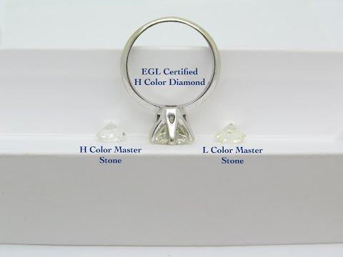MJ Gabel / Diamond Buyers  - Diamond Evaluation EGL Certified Diamond / EGL Mis-graded Diamond