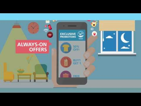 AIR MILES LOYALTY PROGRAMME