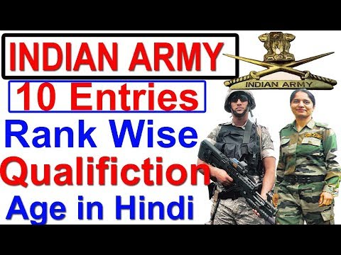 Indian Army Rank Wise Qualification & Age | सेना के सभी Rank की योग्यता & आयु  JCO Posts