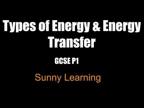 Types Of Energy & Energy Transfer - AQA GCSE Science Physics