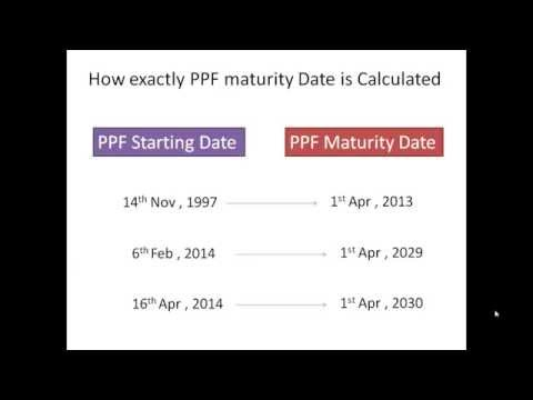 PPF Maturity Date - How its calculated ?