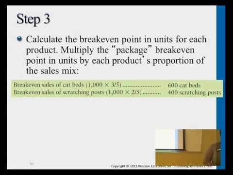 Intro to Managerial Accounting: Cost Volume Profit Analysis (Part 3)