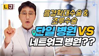 음경확대수술, 조루수술 단일병원과 vs 네트워크 병원 어디가 좋을까?