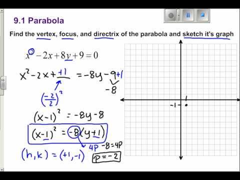 9.1 Parabola Finding Vertex, Focus and Directrix.avi