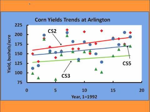 Organic System Yield Trends in the Wisconsin Integrated Cropping Systems Trials