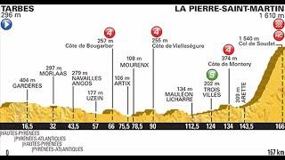 Tour de France 2015 10a tappa Tarbes-La Pierre Saint Martin